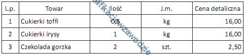 a18_tabela18