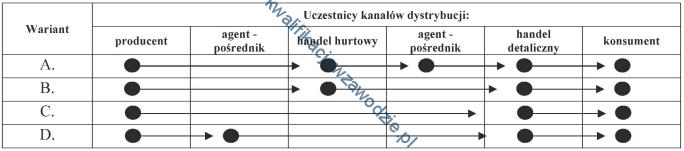 a22_kanaly