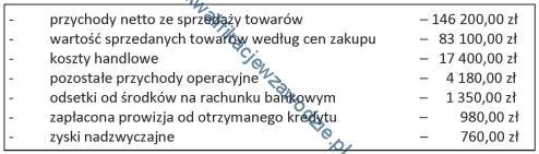 a22_tabela17