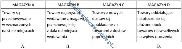 a22_tabela9