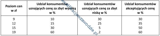 a26_tabela5