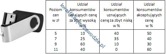 a26_tabela6