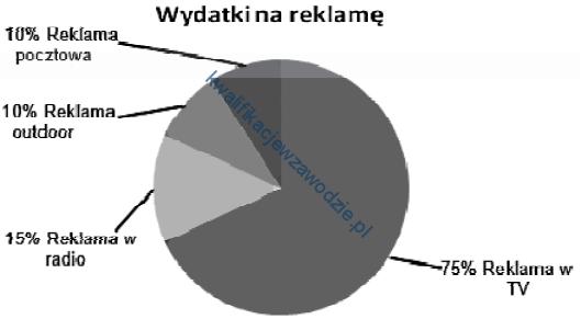 a26_wykres4