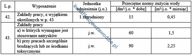 a32_tabela3
