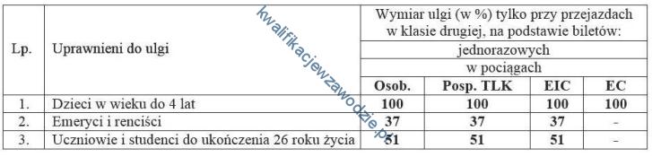 a33_cennik