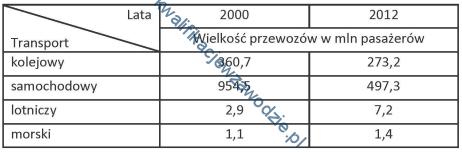 a33_tabela