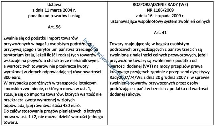 a33_ustawa+rozp