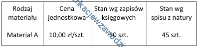 a36_tabela2