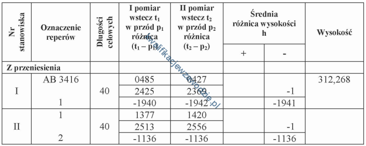 b34_dziennik13