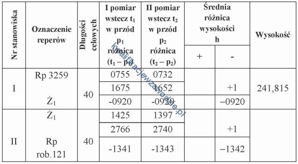 b34_dziennik14