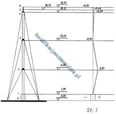 b35_wykres
