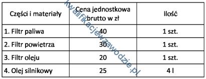 m18_tabela4