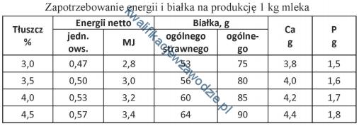 r3_tabela2