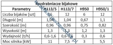 r3_tabela3