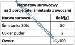 t10_normatyw