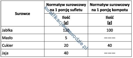 t10_normatyw2