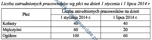 a35_analiza
