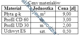 b5_tabela2