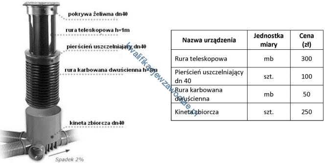 b8_studzienka