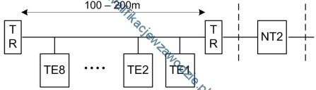 e15_konfiguracja