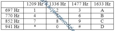 e15_tabela2