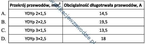e24_tabela5