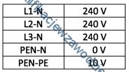 e24_tabela6