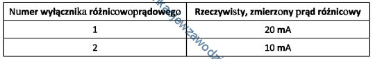 e24_tabela7