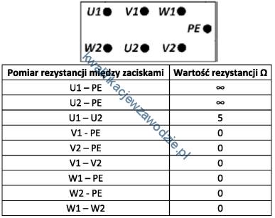 e24_tabela8