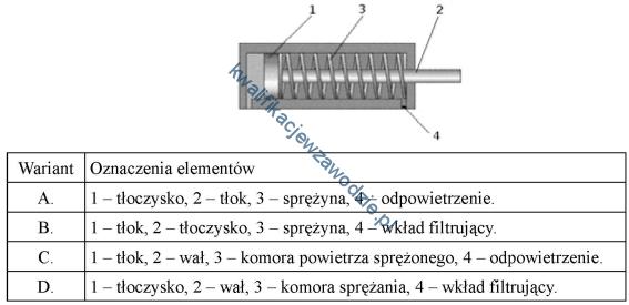 e3_silownik7