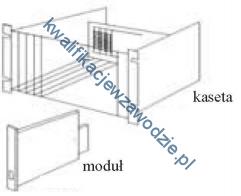 e5_modul