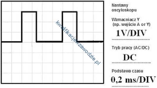 e5_wykres2