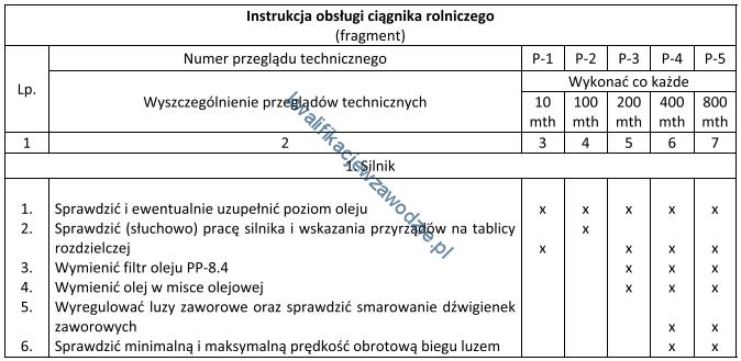 m1_tabela10