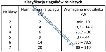 m1_tabela11