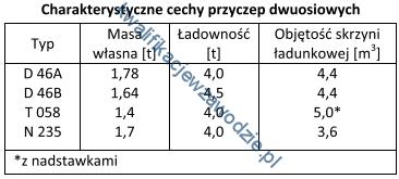 m1_tabela12
