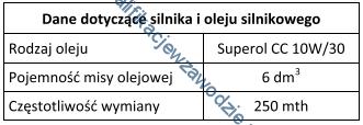 m1_tabela13