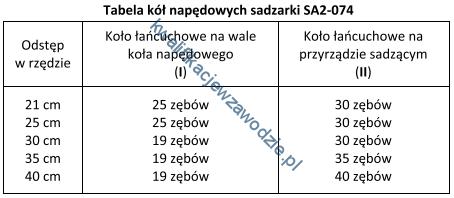m1_tabela14