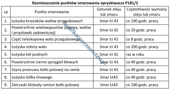 m1_tabela16
