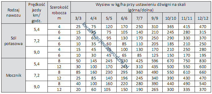 m1_tabela17