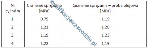 m42_tabela10