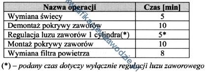 m42_tabela4