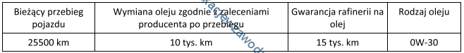 m42_tabela5