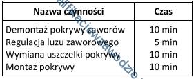 m42_tabela6