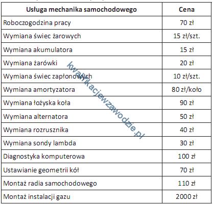 m42_tabela9