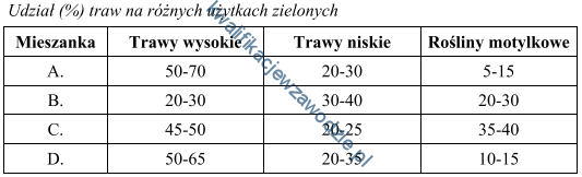 r16_tabela2