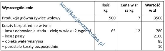 r16_tabela7