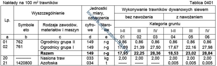 r21_tabela