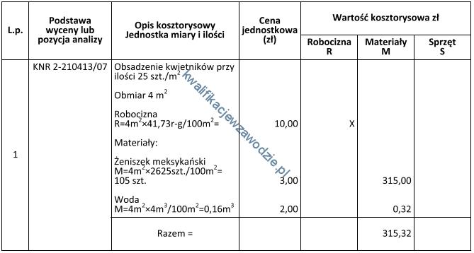 r21_tabela5