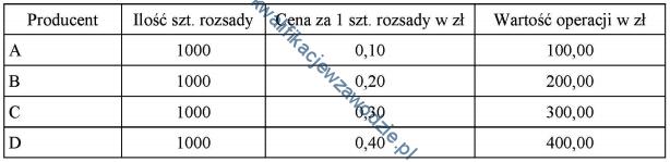 r5_tabela3