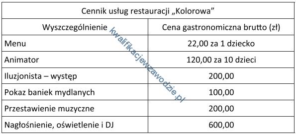 t15_cennik2